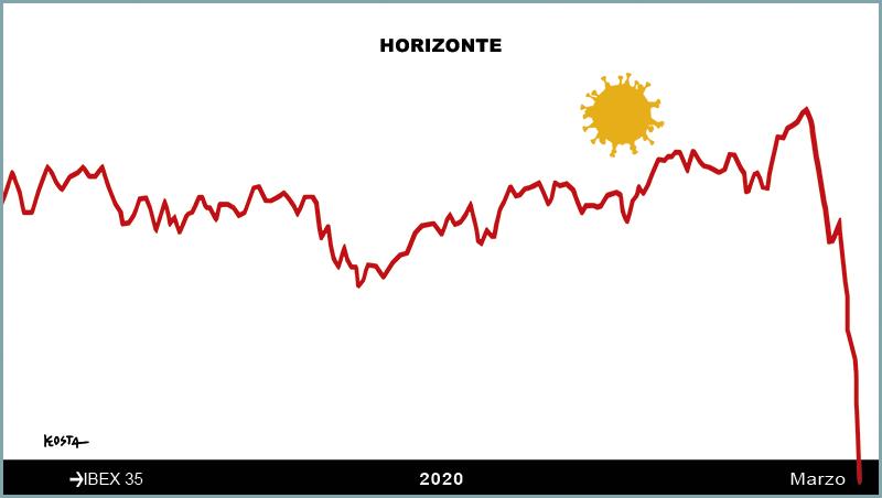 Editorial – ¿Hasta dónde llegará la curva de ineficacia del Gobierno y cuándo se producirá su pico?