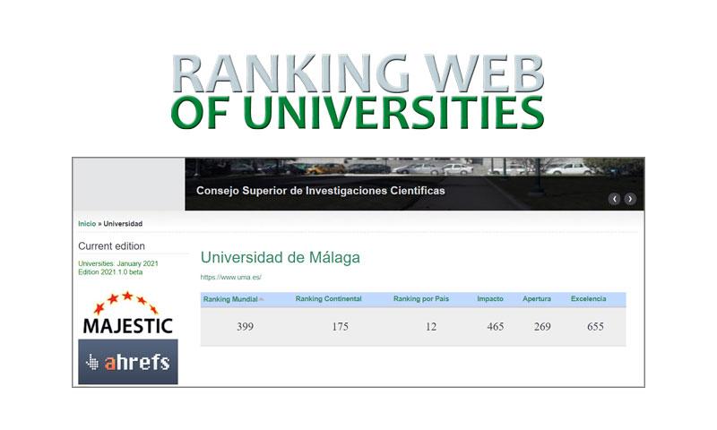 El ranking web del CSIC sitúa a la UMA entre las 400 mejores universidades del mundo por su impacto en internet
